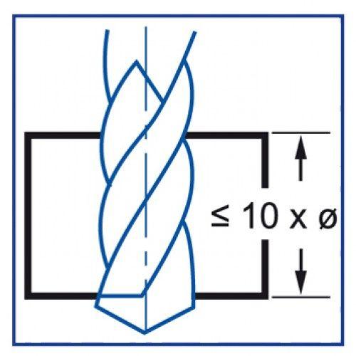 aplic taladrado -10d